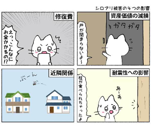 四コマ漫画_シロアリ被害の4つの影響_600×500